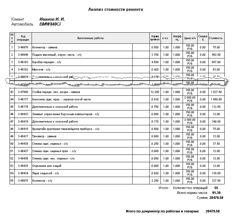 Ремонт на автомобиля часа норма стоимость 2014 стоимость в киловатт час